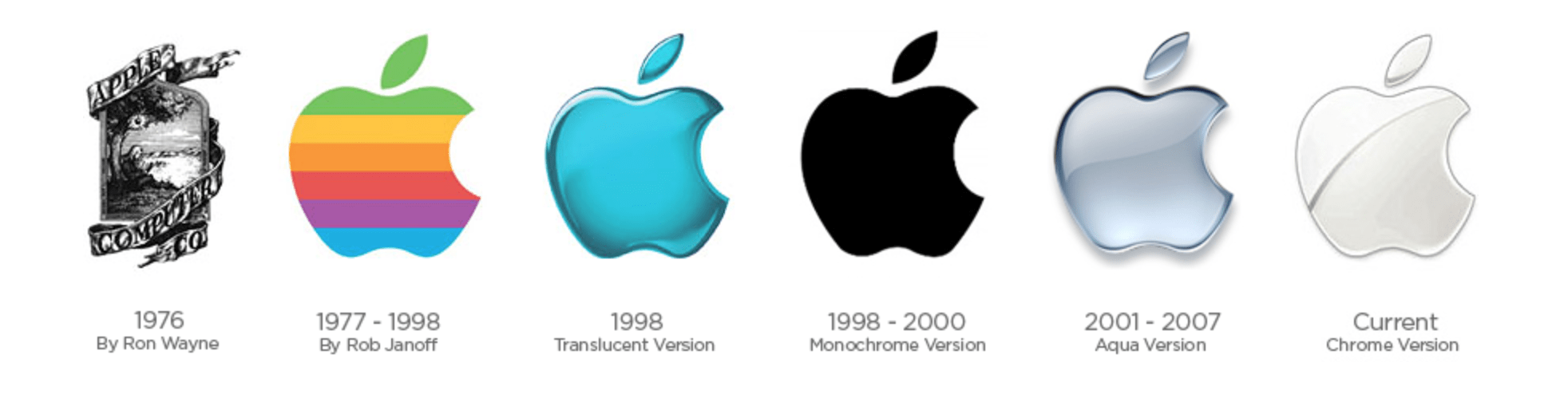 apple logo brand mistake