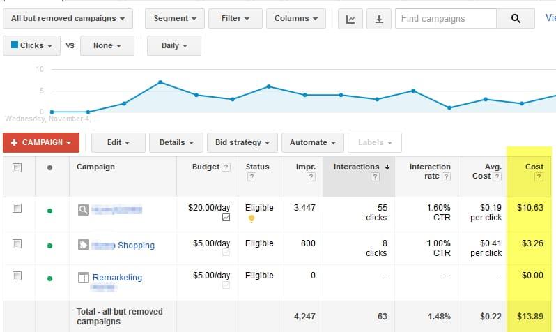 google_adwords_dashboard