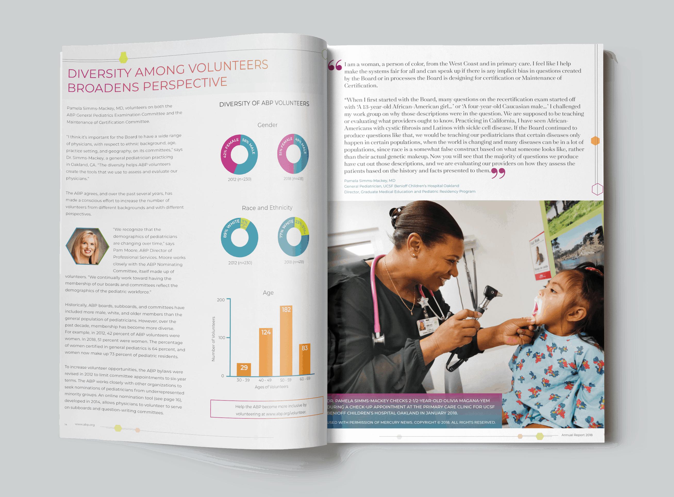 ABP Annual Report 2018