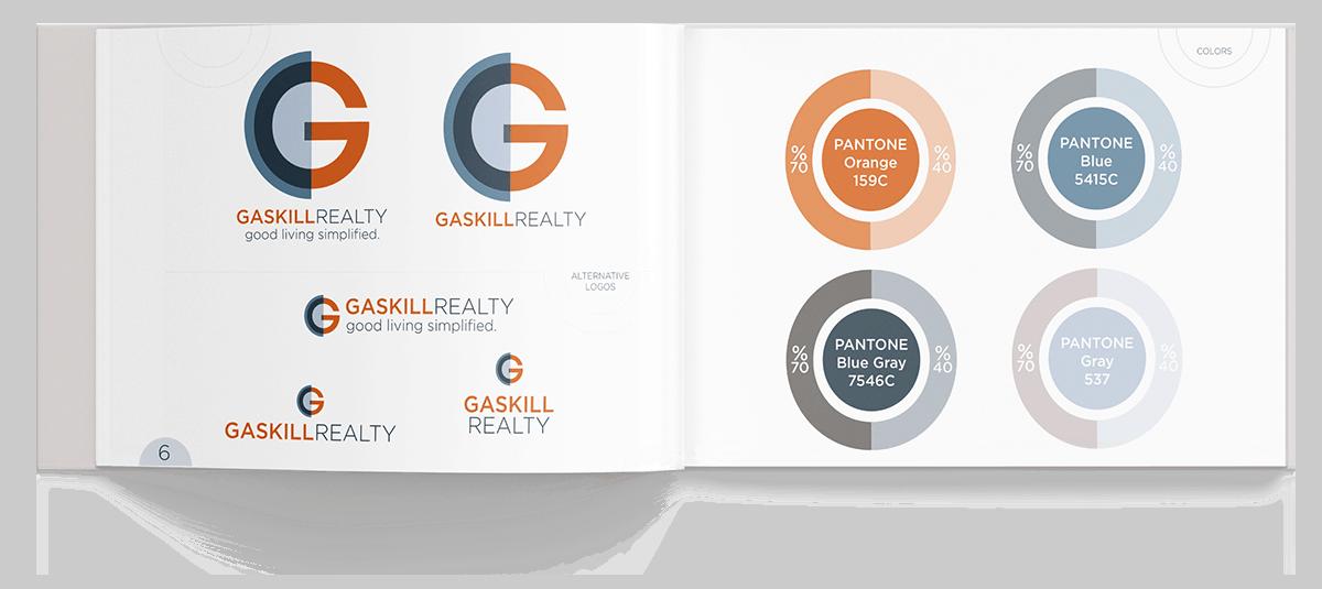Gaskill Realty Branding